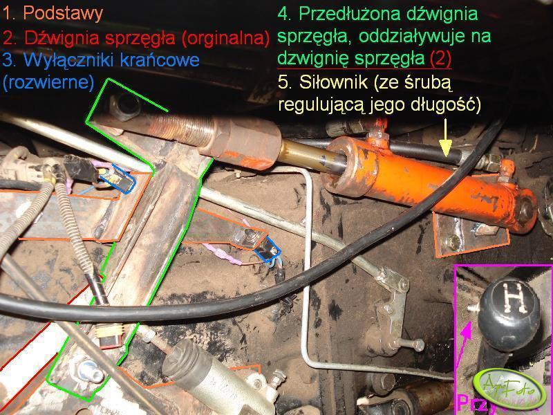 Sprzęgło elektro-hydrauliczne