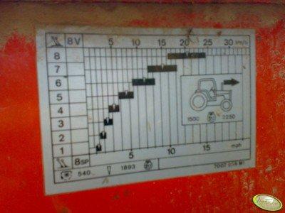 Ursus 3512 - tabela prędkości
