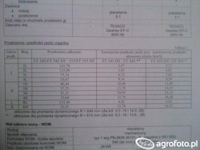 Przełożenia i prędkości farmtrac 545/555