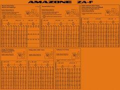 Tabela Amazone ZA-F