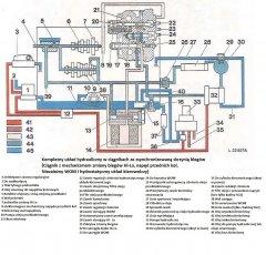 schemat układu hydraulicznego john deere seria 40 i 50