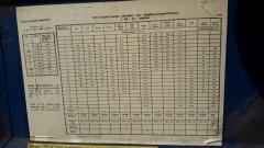 Tabela wysiewu Fiona Apollo dr 4m