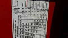 Tabela wysiewu POLSKIEGO siewnika Famarol - błąd