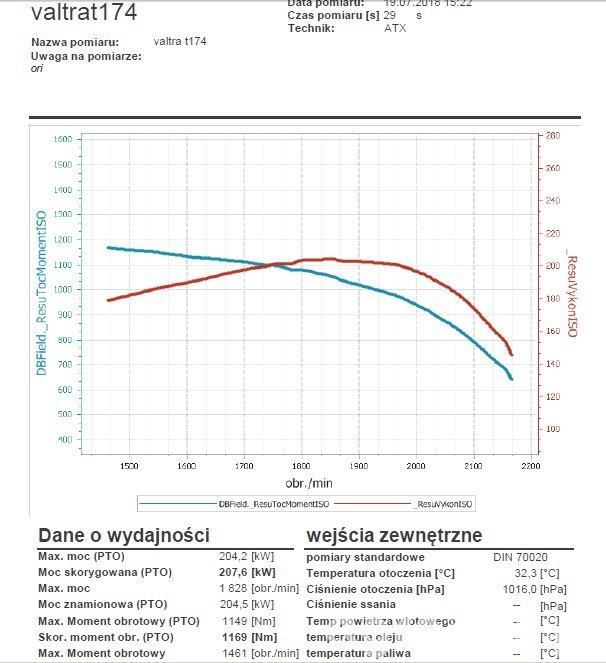 Valtra T174 - pomiar