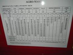 Tabela wysiewu Agro-Masz