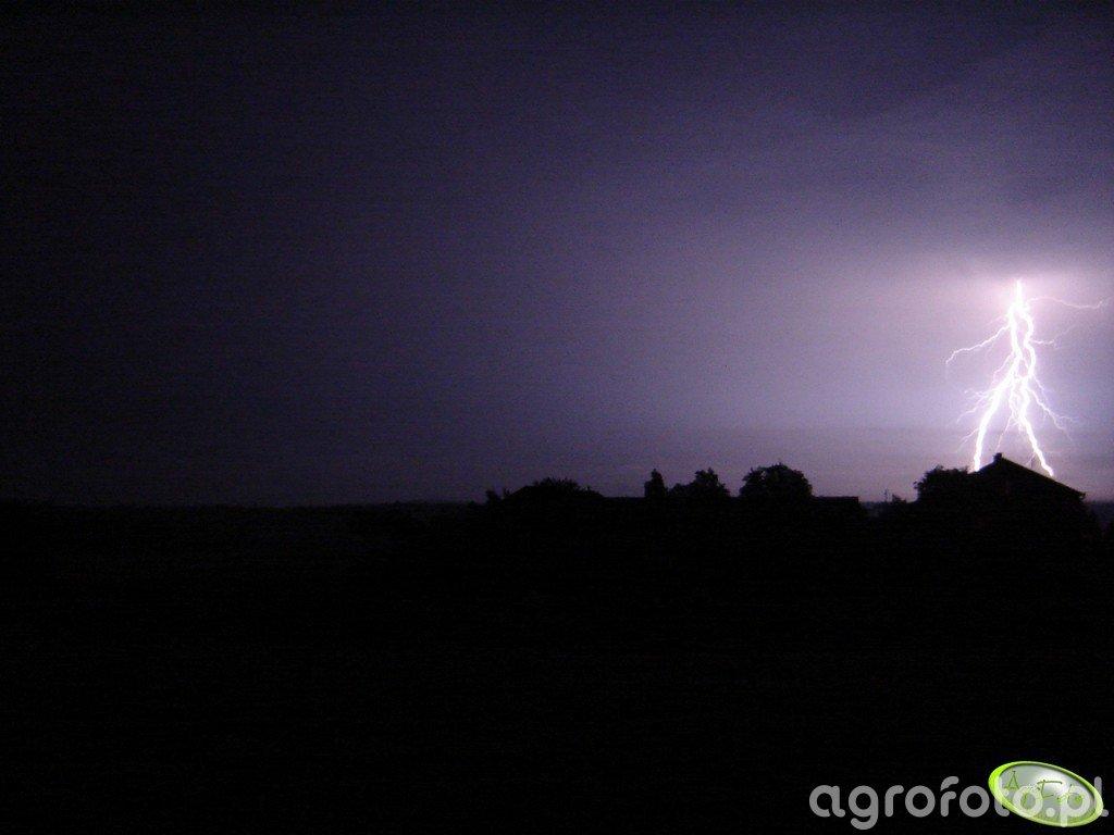 nocna burza