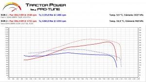 7260R Tuning + usunięcie DPF vs 8320R